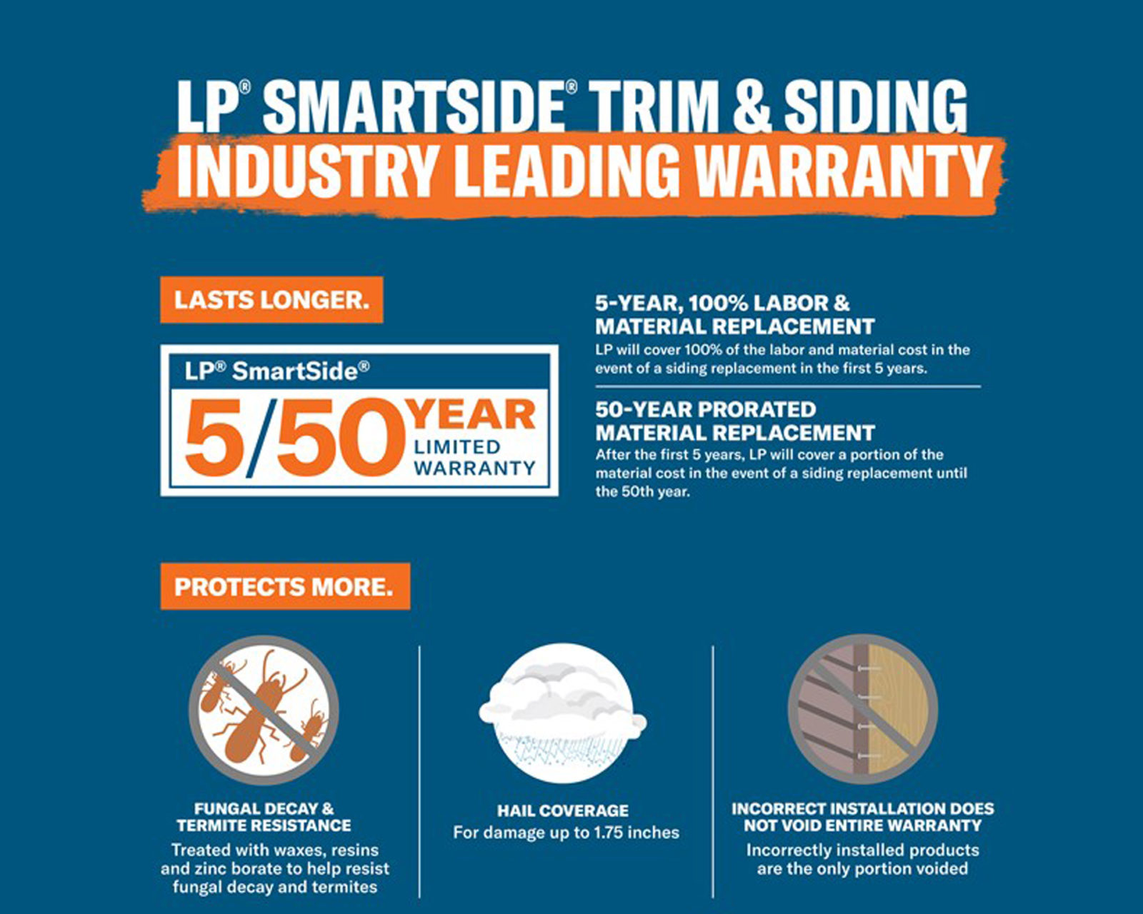 lp smartside 5 50 warranty